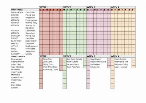 A flexible cleaning schedule system - not doing specific tasks set to specific days, but checking things off as they get accomplished in a day/week/month.