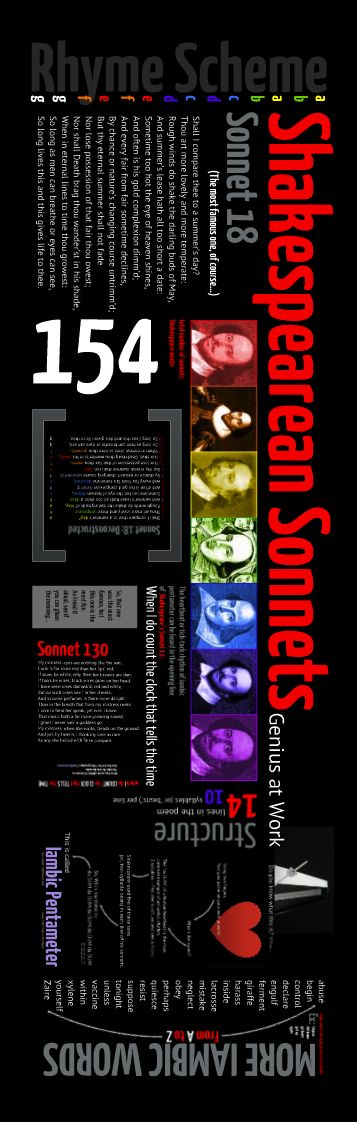 """Shakespeare's sonnet structure like you've never seen before. Dazzle and inspire your students with this dynamic presentation. From a simple iambic pentameter line (""""Trapeze, fall down, go boom, get up, again."""") to a discussion of two of Shakespeare's most famous sonnets, there's plenty to amuse and challenge your class here. Full, 50-minute lesson materials included."""