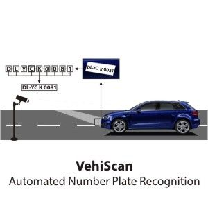 http://www.kritikalsecurescan.com/about-solutions.php?id=6  VehiScan® - Automatic number plate recognition system is the state of the art, real time Optical Character Recognition (OCR) based vehicle monitoring system based on automatic number plate recognition (ANPR) or Lisence plate recognition  for tracking and identification of vehicles.