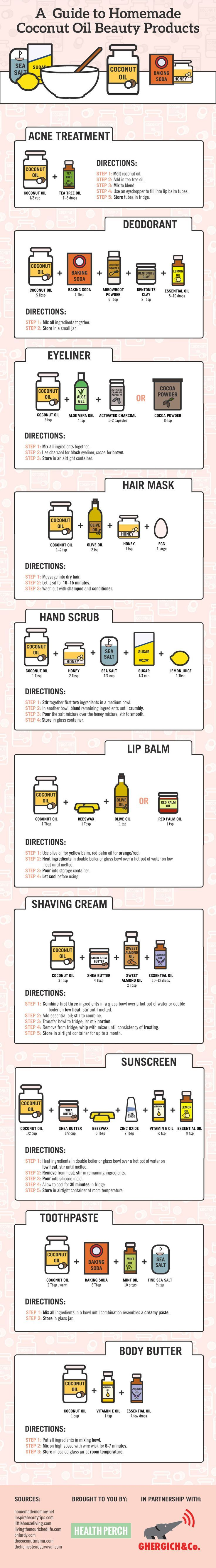 A Guide to Homemade Coconut Oil Beauty Products! Source by zerowasteweek