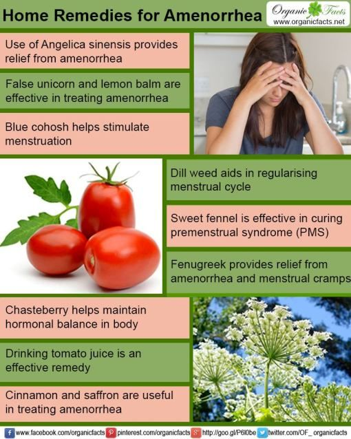 Amenorrhea Treatment Home Remedies