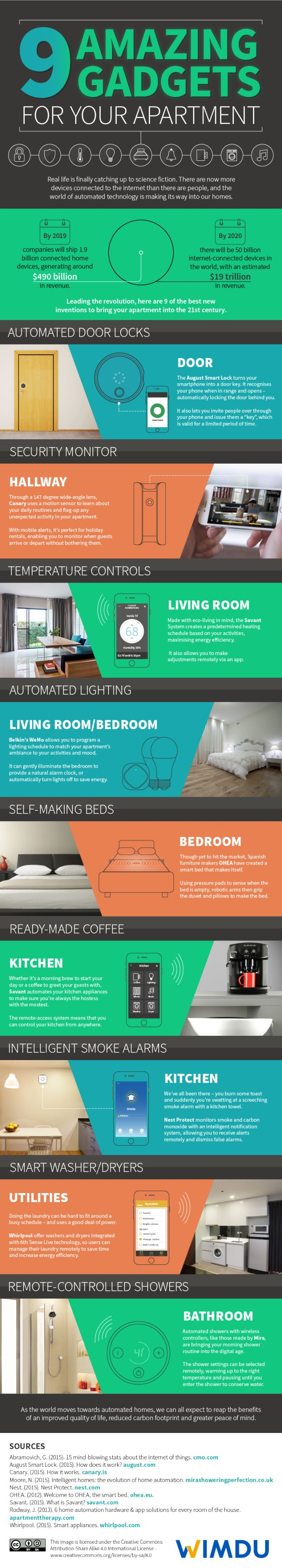 http://www.tipsographic.com/9-amazing-gadgets-will-transform-apartment-living/
