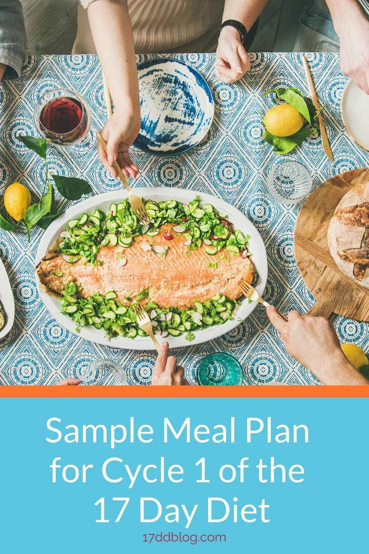 Get an entire meal plan for cycle 1 of the 17 day diet