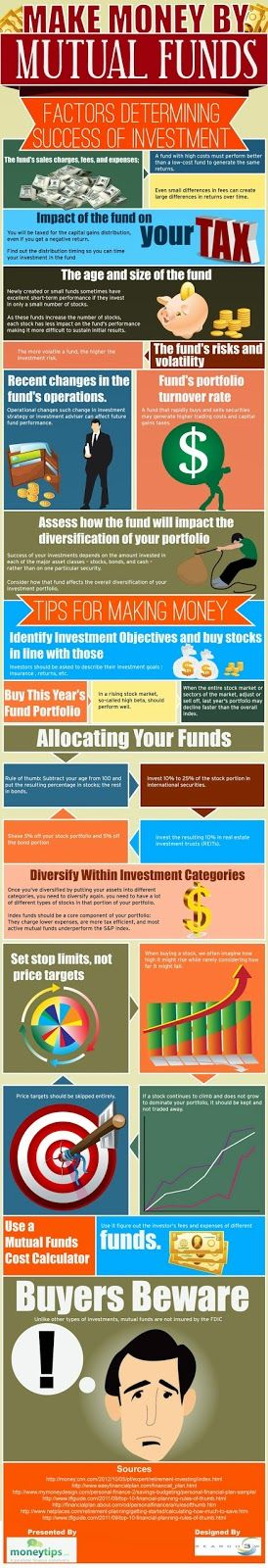 Moneytips has launched an Infographic with the big idea of highlighting the best ways to make money by investing into mutual funds. Mutual fund is an investment of choice for many but very few are aware of the factors and thumb rules that guide seasoned investors. This infographic is an attempt to impart knowledge about the basic know-how of investing in mutual funds.