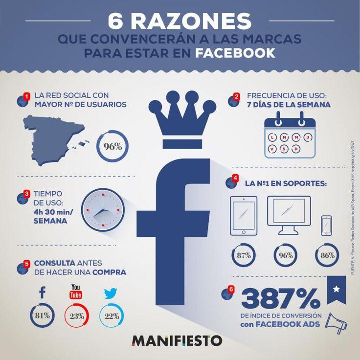 6 razones para que una Marca esté en FaceBook #infografía #infographic #marketing
