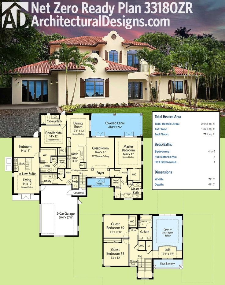 Amazing Net Zero Homes Plans #6: Introducing Architectural Designs Net Zero Ready House Plan 33180ZR. It  Gives You Up To 5
