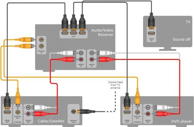 17 Home Speaker Wiring Diagram Wiringde Net In 2020