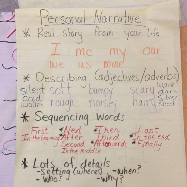 Sample Narrative Essays Examples