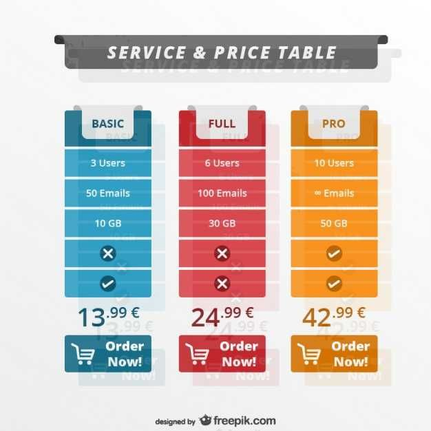 Service And Price Table Web Template - FREE