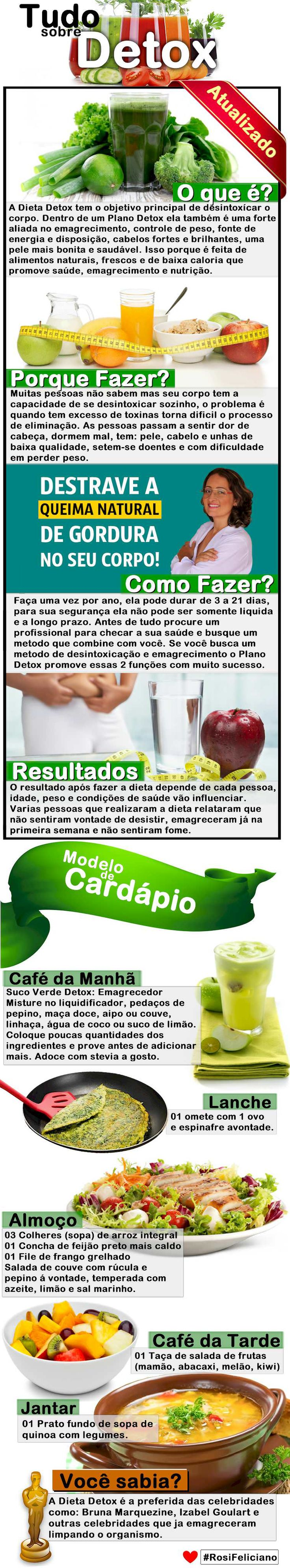 Emagrecer Urgente Dietas Detox 7 dias Emagreça 5kg