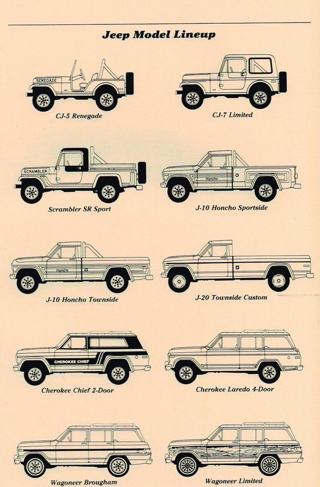 1982 JEEP Brochure:CJ-5,7,CHEROKEE,J-10/20 PickUp,WAGONEER,Limited,SCRAMBLER,4WD | eBay Motors, Parts & Accessories, Manuals & Literature | eBay!
