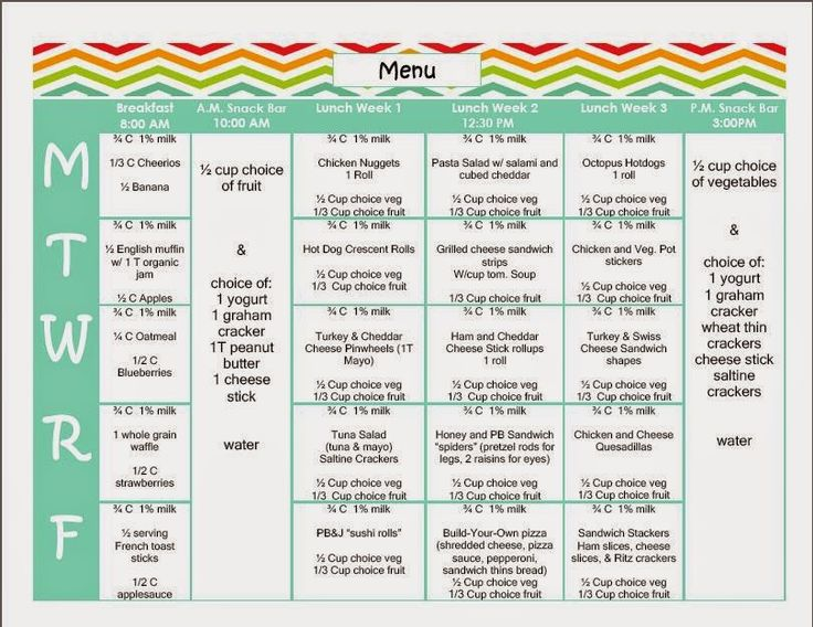 17 best ideas about Daycare Menu on Pinterest | Toddler menu ...