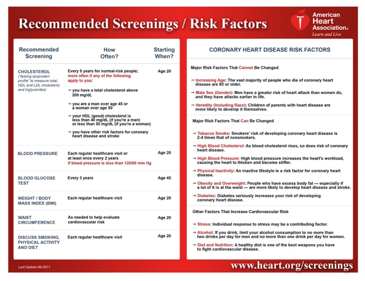 screenings and risk factors for heart health
