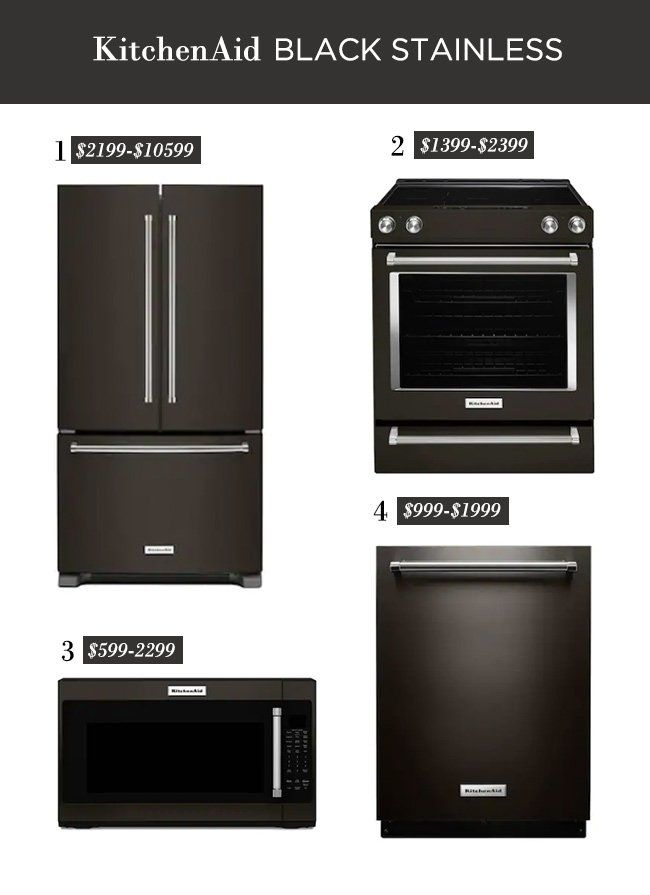 Stylish Non Stainless Kitchen Appliances Roundup Stainless