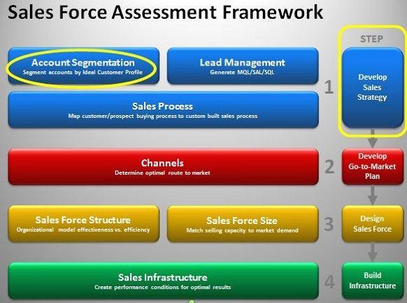 Best Frameworks Images On   Business Business