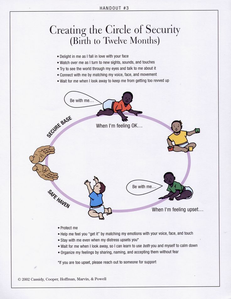 interventions to help develop healthy attachments in chidrens Family support initiatives and policies that promote understanding of early childhood health and improve health, education and development.