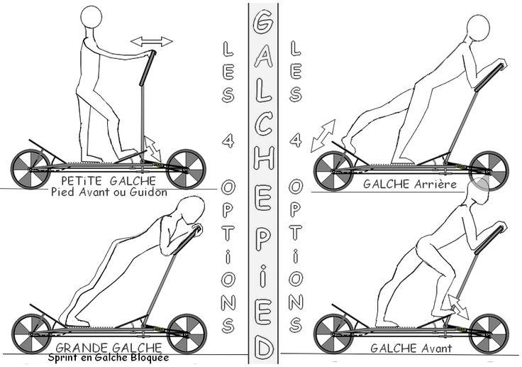 Sorte de grosse trottinette qui s'actionne par un mécanisme de galches - A grosses roues , peut circuler sur environ tout terrain - On galche avec le guidon et/ou les pédales avant arrière selon les commodités - Le guidon peut se bloquer en position avant pour sprinter