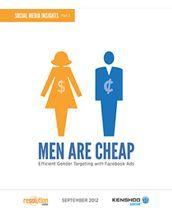En Facebook, los hombres son baratos