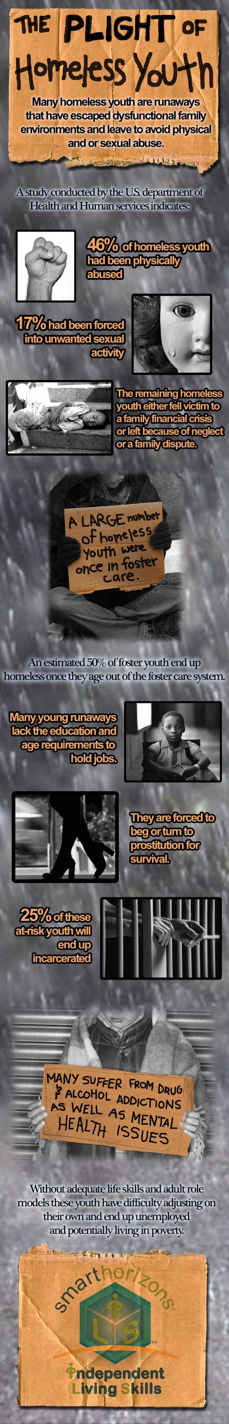 Family Homelessness | Sesame Street in Communities