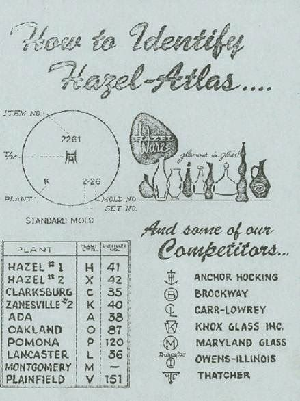 Trademarks & Manufacturers: Hazel-Atlas Glass Company