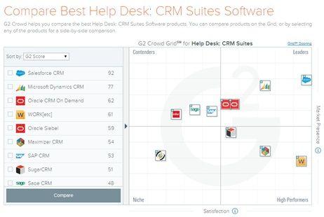 Microsoft Dynamics CRM Resource Page