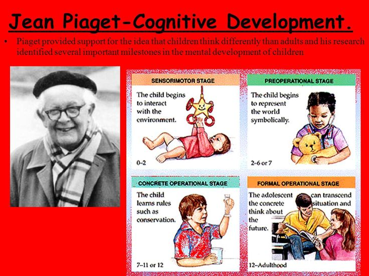 cognitive development and media Media effects on attention and other cognitive skills it is significant to consider the content and its effect on cognitive development attention deficit in older children correlates with early exposure to violent and non-educational entertainment.