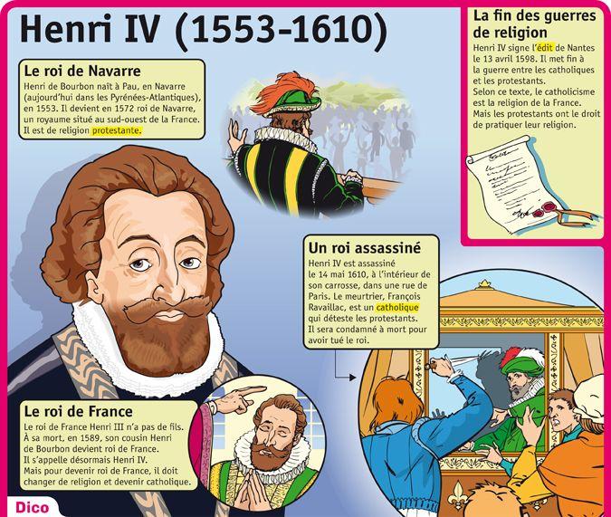 Fiche exposés : Henri IV