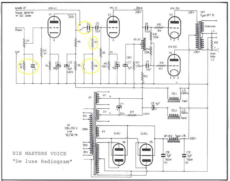 Pin op Tube amplifier