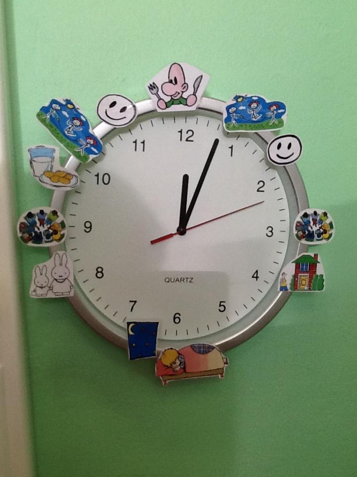 Alle eer aan Annik Lampens, hoe laat je de kinderen de tijd ervaren?