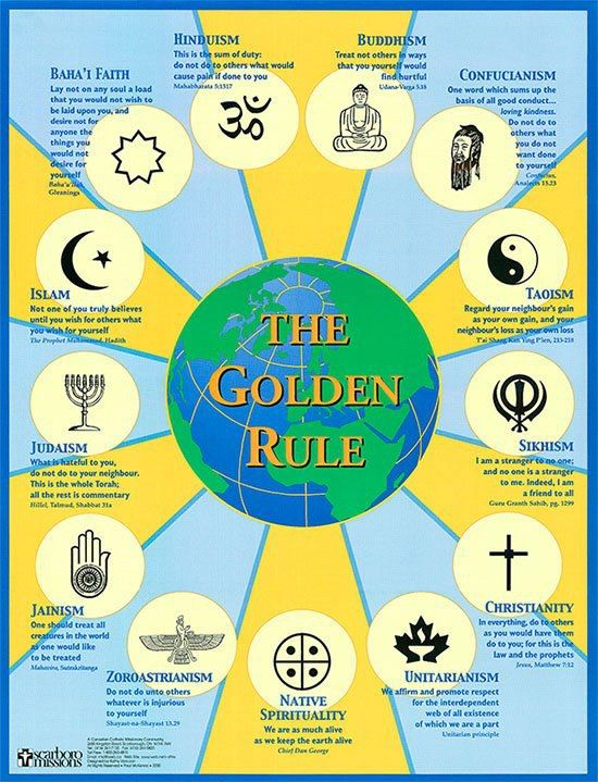 The Golden Rule - As seen from Christianity, Unitarianism, Native Spirituality, Zoroastrianism, Jainism, Judaism, Islam, Baha'i Faith, Hinduism, Buddhism, Confucianism, Taoism & Sikhism. It's a global rule, folks.