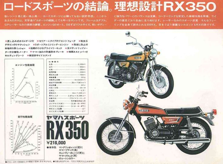 Yamaha Rx350 Antiga