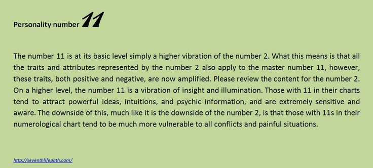 Have numerology 4141