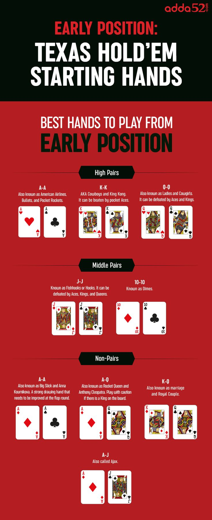 Early position texas holdem starting hands texas