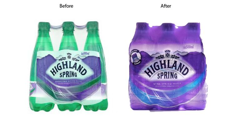 Highland Spring water before and after