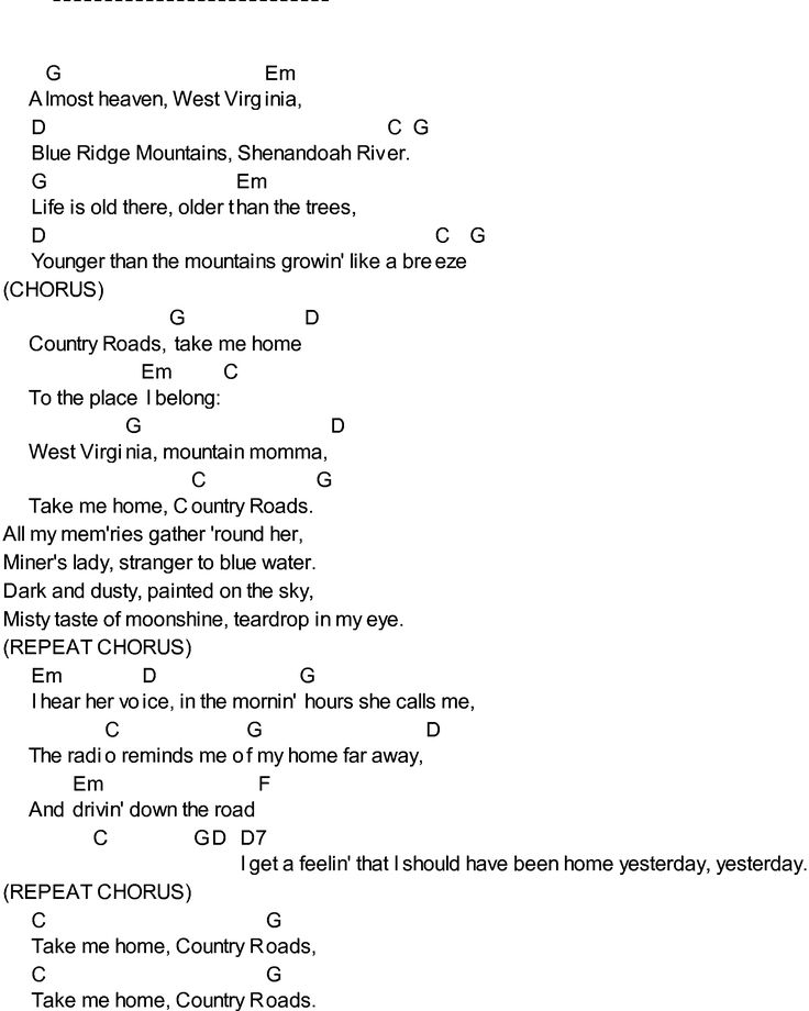 Tagalog Easy Guitar Chords Image collections - basic guitar chords ...