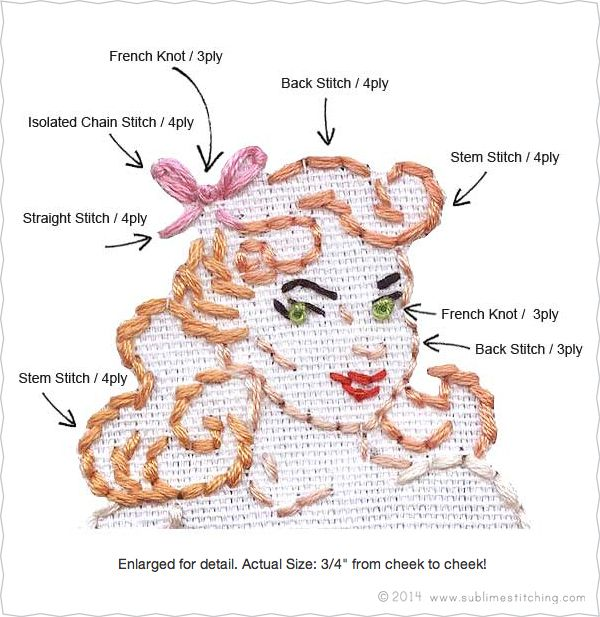 How-to: embroidering a tiny face