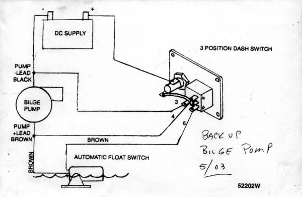 Boat Bilge Pump Wiring Diagram Boat Projects Boat Diagram