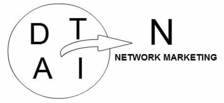 Dipendente  Autonomo  Titolare di Impresa  Investitore  Il Network Marketing esce fuori dagli schemi