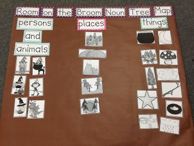 Room on the Broom Activities.  Sort noun sight words by type:  person, place, or thing.