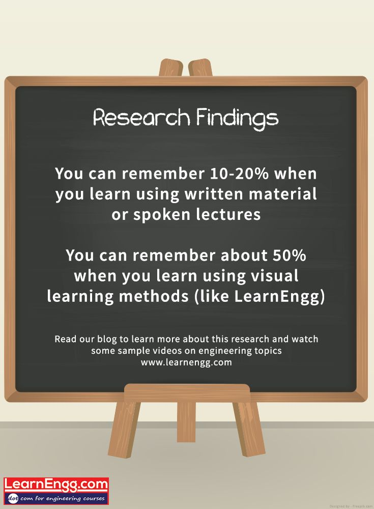 You can remember 10-20% when you learn using written material or spoken lectures, but about 50% when you learn using visual learning methods (like LearnEngg). Read our blog to learn more about this research and watch some sample videos on engineering topics: [Click on the image] #learnengg #video #visuallearning #3dm