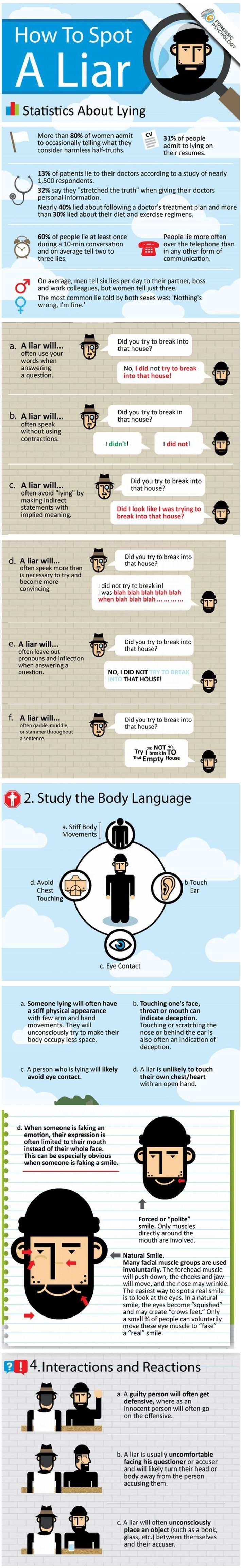 How to spot a liar! I just lost some faith in humanity but this is good stuff to know I suppose.