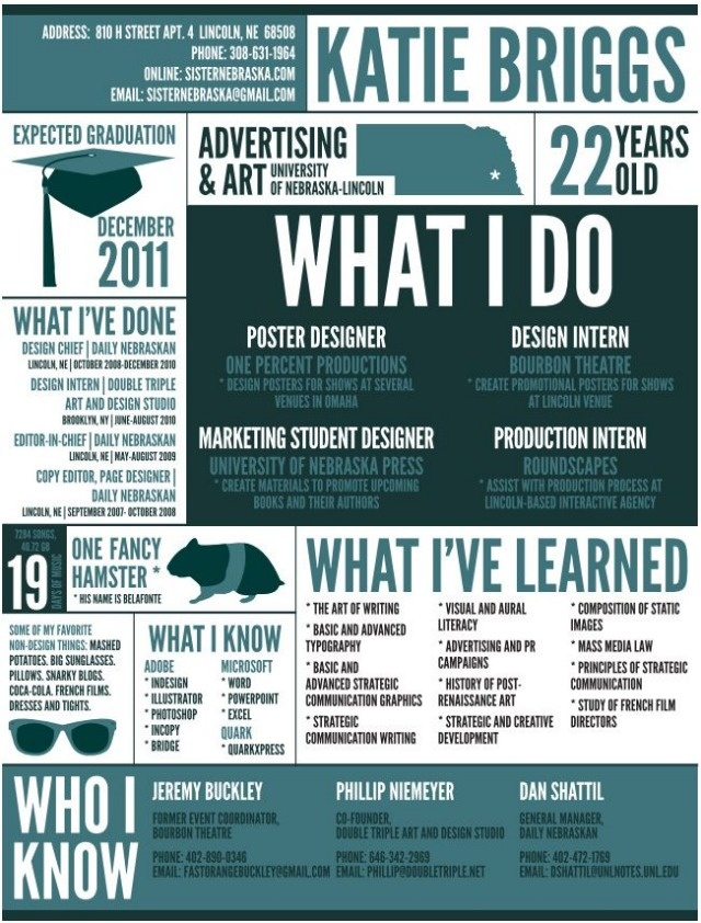 17 best Infographics images on Pinterest Other, Career and Leaves - long resume solutions