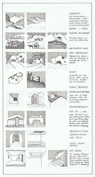 54 Best House Images On Pinterest Sketches Architecture