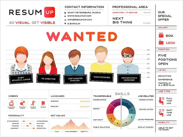 Resume like an infographic