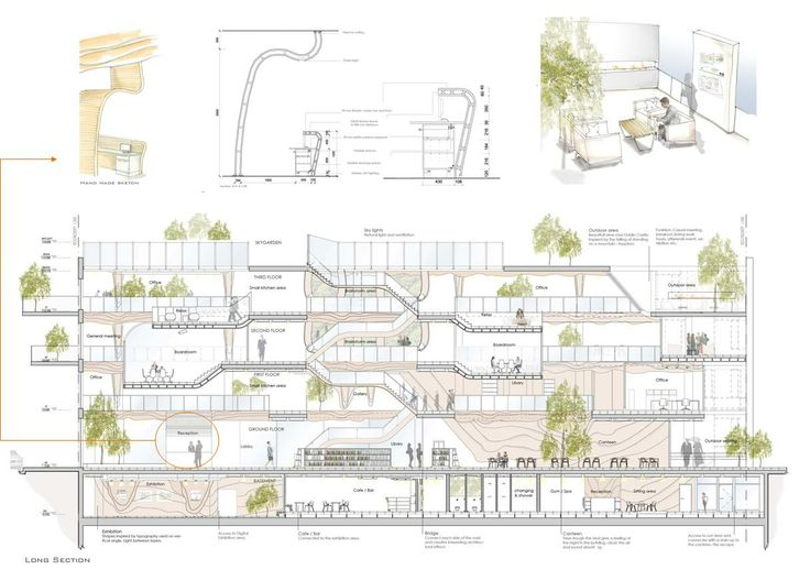40 best Archi drawings ~ project presentation images on Pinterest - project presentation