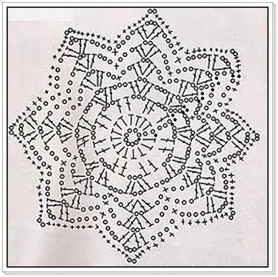 PATRONES - CROCHET - GANCHILLO - GRAFICOS: GRAFICOS AL CREOCHET = PATRONES AL CROCHET = GANCHILLO Y SUS GRAFICOS = TODO ENCONTRADOS EN LA PICASA