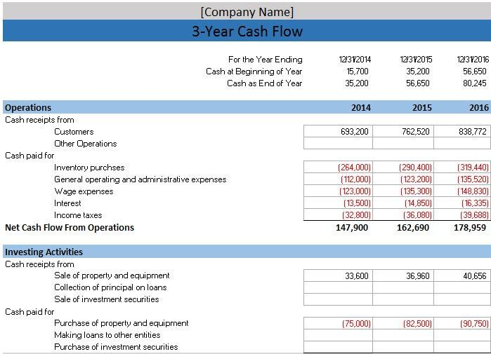 Top Excel Templates For Accounting Cash Flow Statement Budget