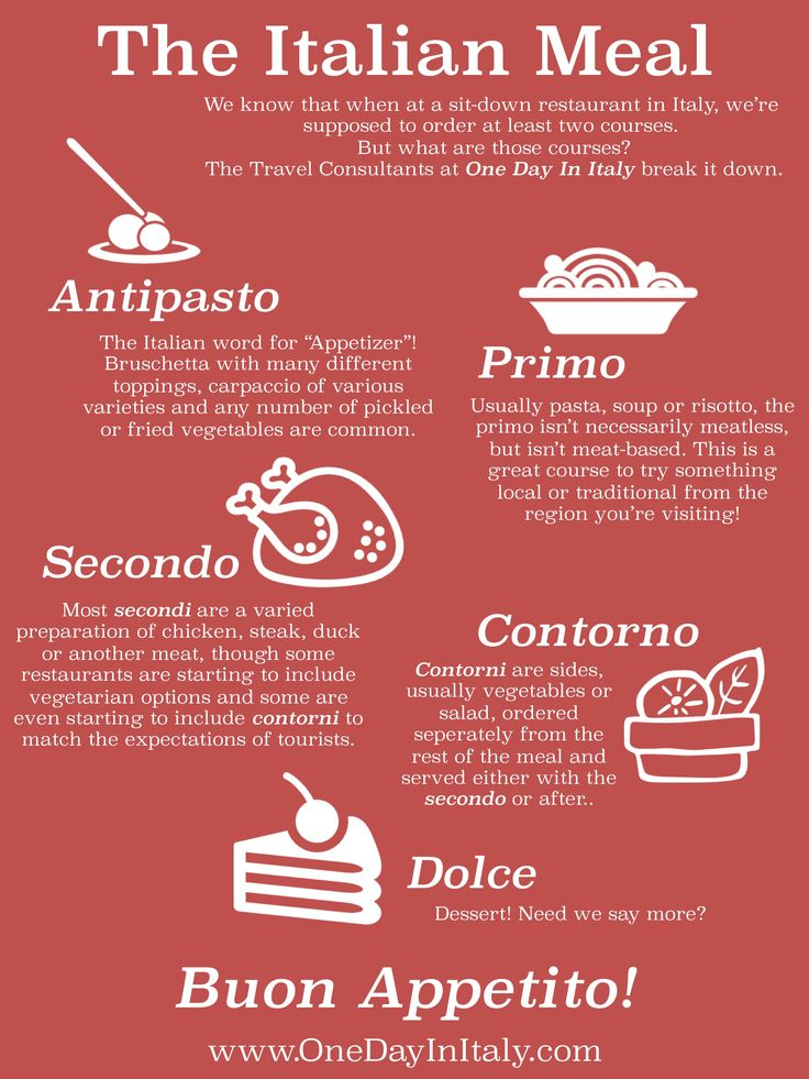 Learning Italian - The Italian Meal