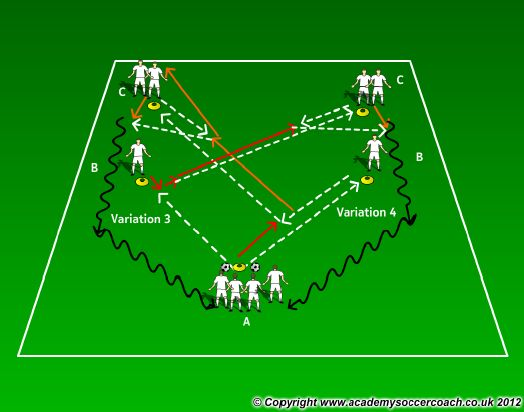 soccer training drills for adults pdf