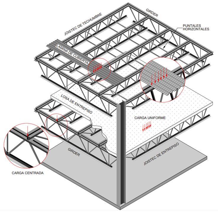 Galería de Materiales: Sistema Constructivo Joistec® - 11